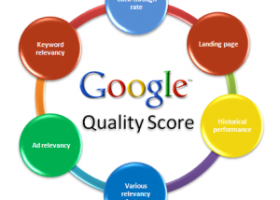 quality score is about revenue not relevance