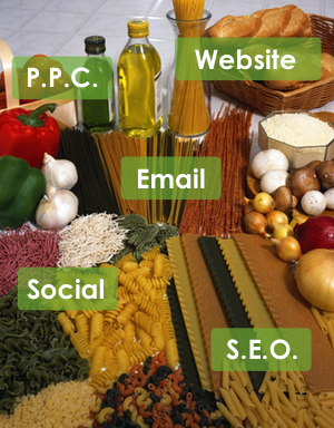 Digital Marketing Strategy Ingredients
